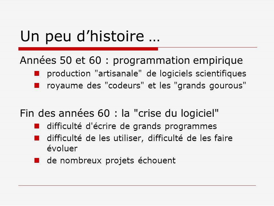 Un peu d'histoire … Années 50 et 60 : programmation empirique