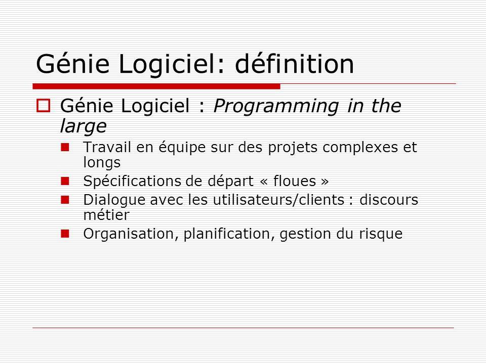 Génie Logiciel: définition