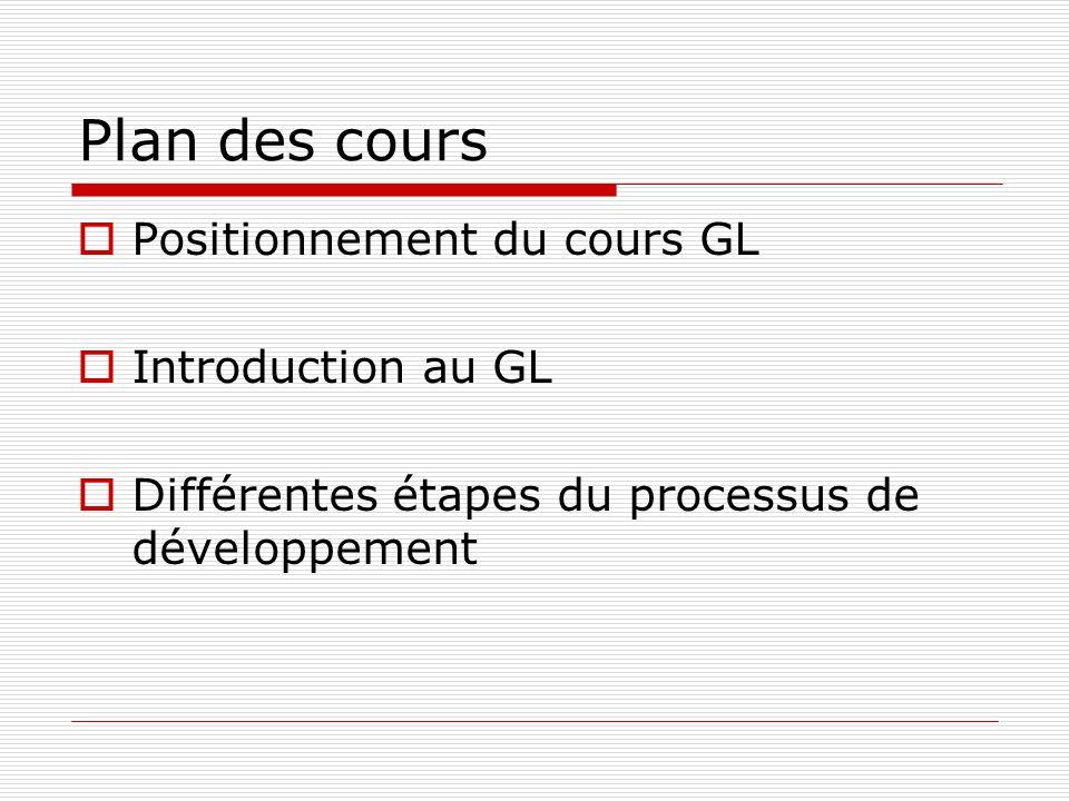 Plan des cours Positionnement du cours GL Introduction au GL