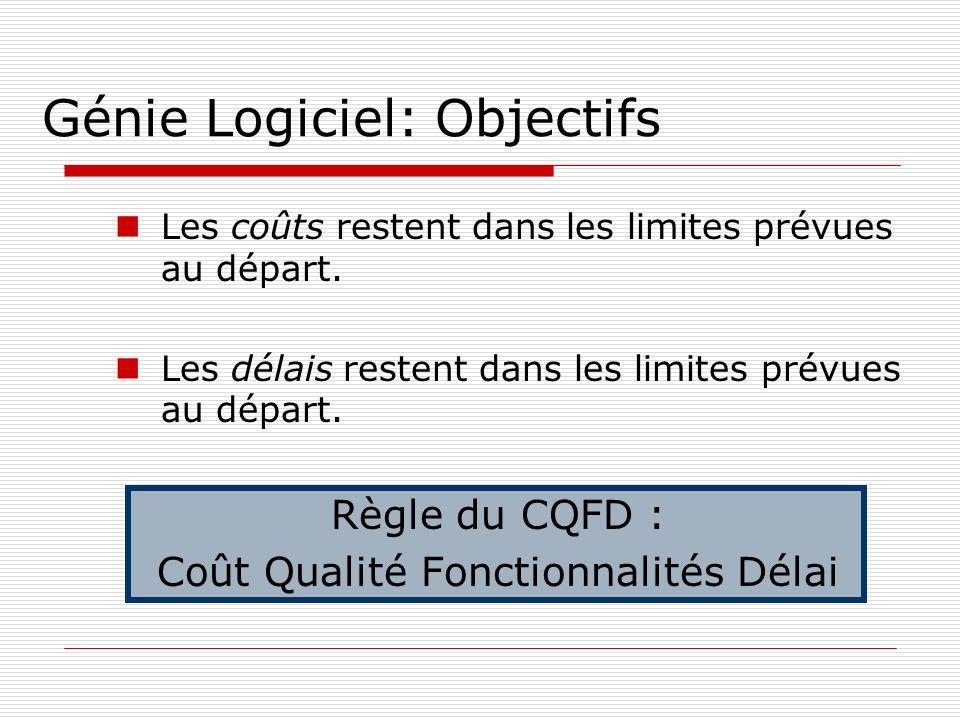 Génie Logiciel: Objectifs