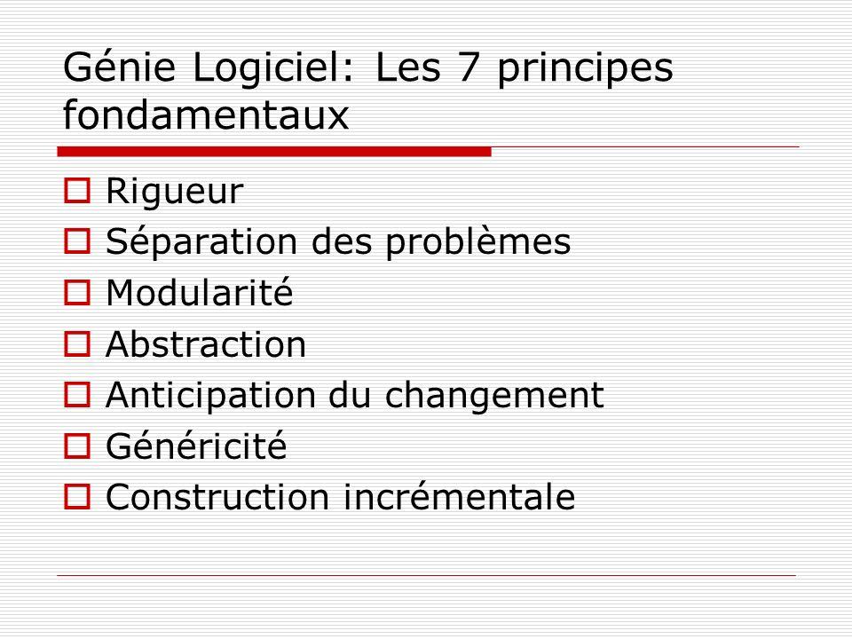 Génie Logiciel: Les 7 principes fondamentaux