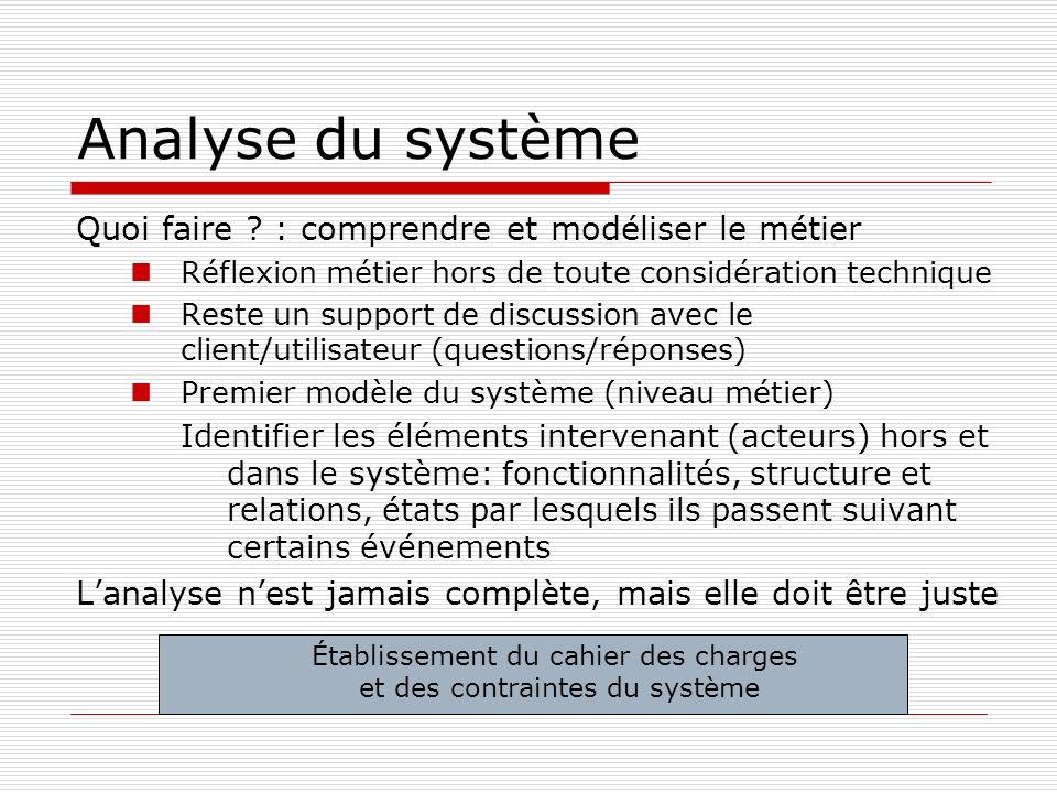 Analyse du système Quoi faire : comprendre et modéliser le métier