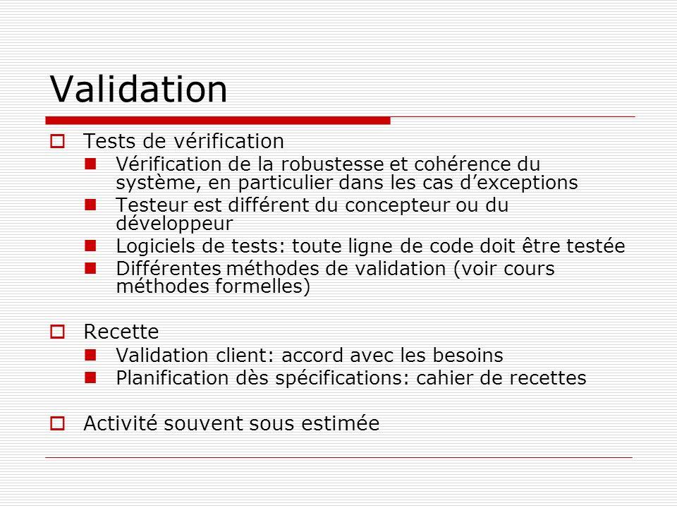 Validation Tests de vérification Recette Activité souvent sous estimée