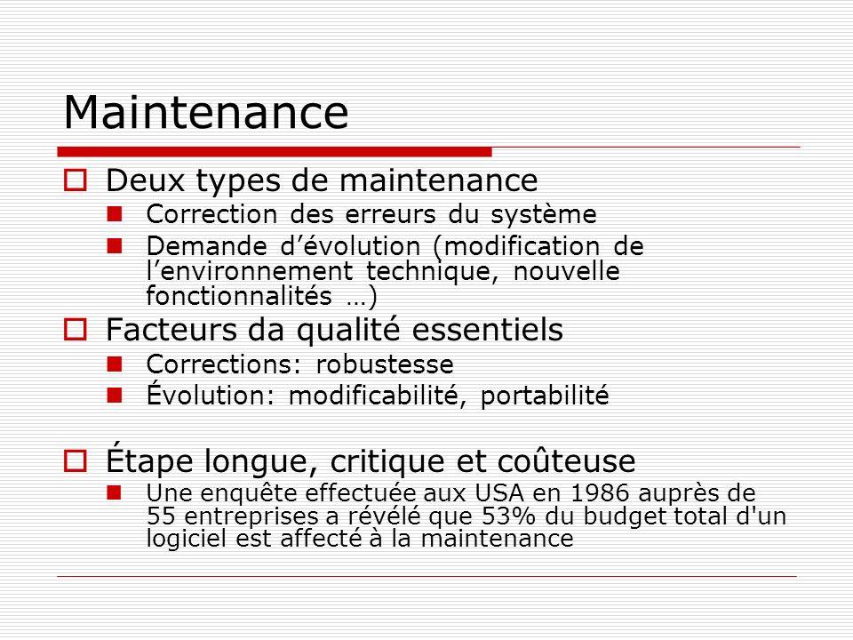 Maintenance Deux types de maintenance Facteurs da qualité essentiels