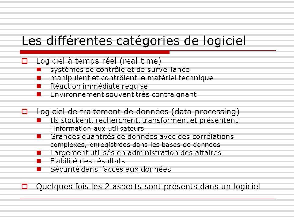 Les différentes catégories de logiciel