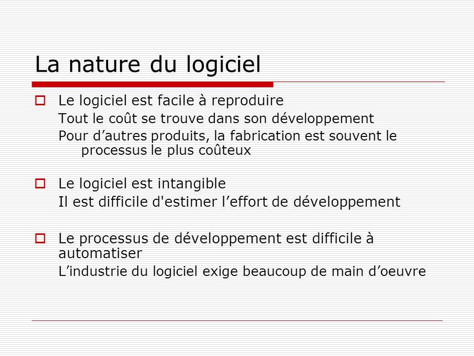 La nature du logiciel Le logiciel est facile à reproduire