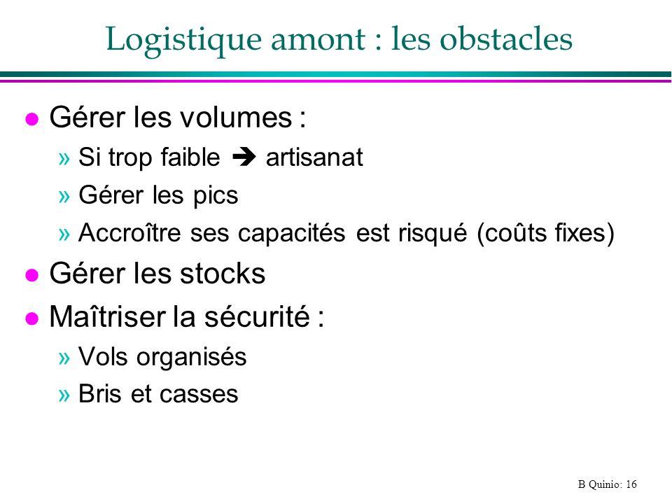 Logistique amont : les obstacles