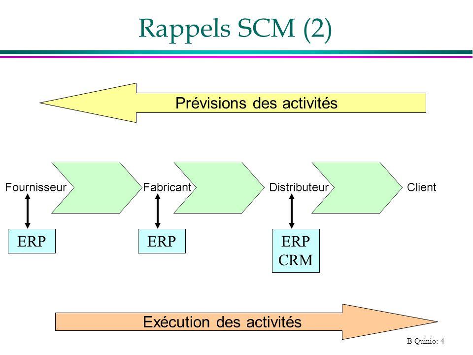 Rappels SCM (2) Prévisions des activités ERP ERP ERP CRM