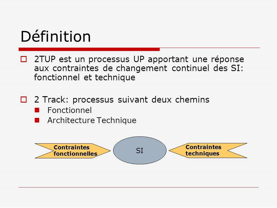 Définition 2TUP est un processus UP apportant une réponse aux contraintes de changement continuel des SI: fonctionnel et technique.