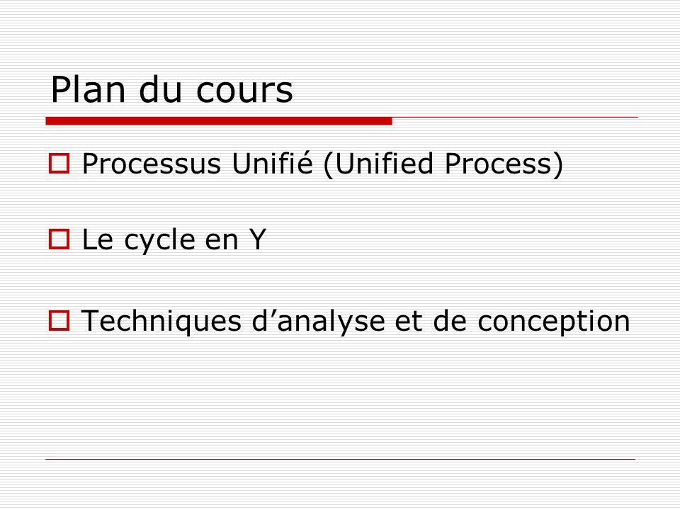 Plan du cours Processus Unifié (Unified Process) Le cycle en Y
