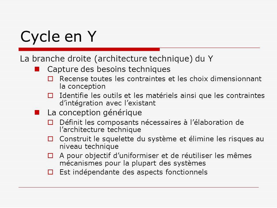 Cycle en Y La branche droite (architecture technique) du Y