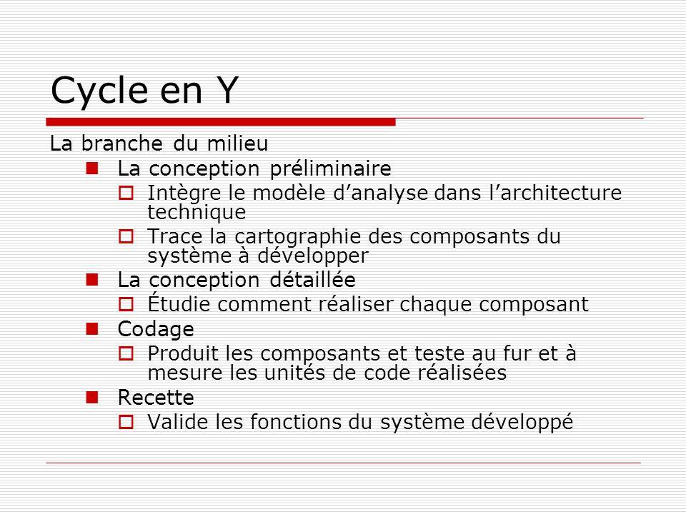 Cycle en Y La branche du milieu La conception préliminaire