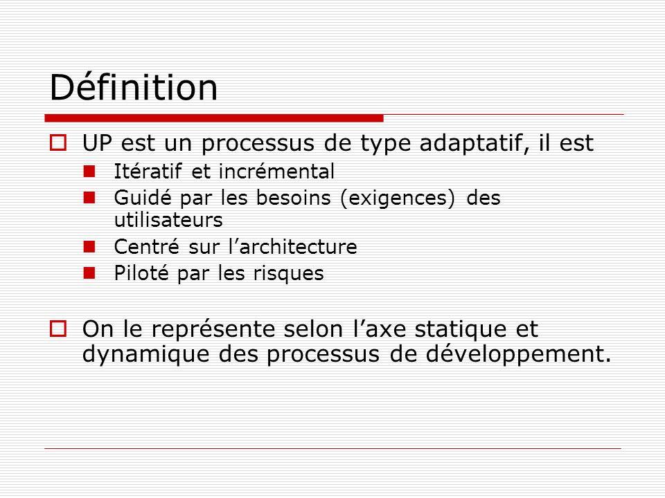 Définition UP est un processus de type adaptatif, il est