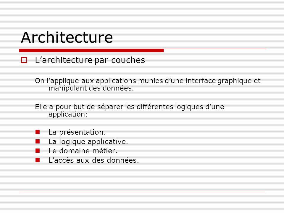 Architecture L'architecture par couches La présentation.