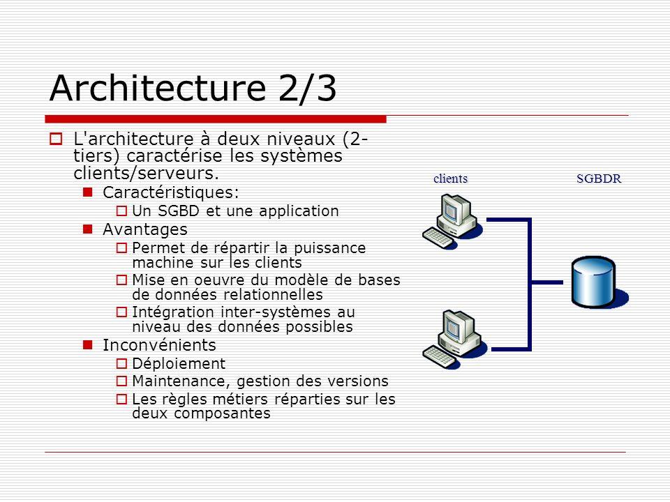 Architecture 2/3 L architecture à deux niveaux (2-tiers) caractérise les systèmes clients/serveurs.