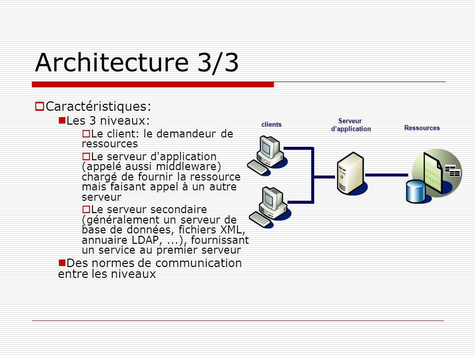 Architecture 3/3 Caractéristiques: Les 3 niveaux: