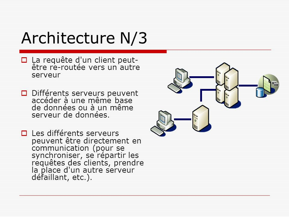 Architecture N/3 La requête d un client peut-être re-routée vers un autre serveur.
