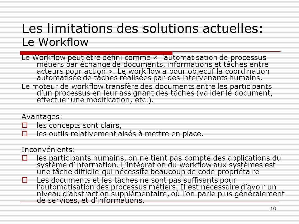 Les limitations des solutions actuelles: Le Workflow
