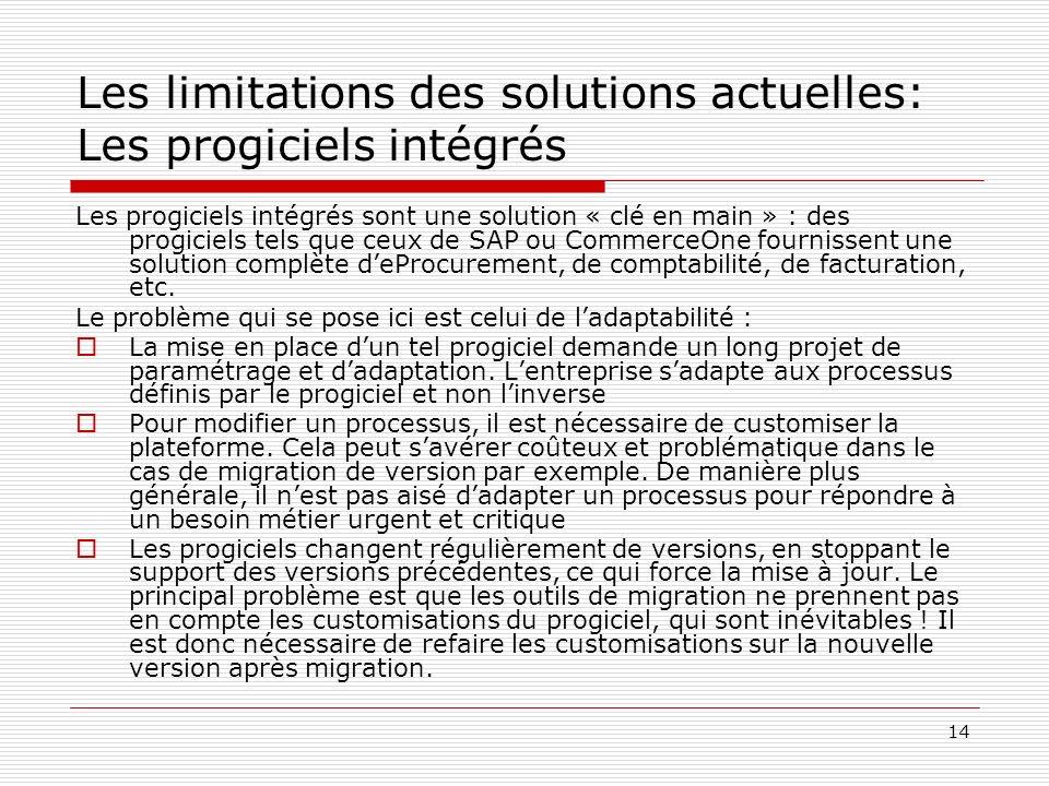 Les limitations des solutions actuelles: Les progiciels intégrés