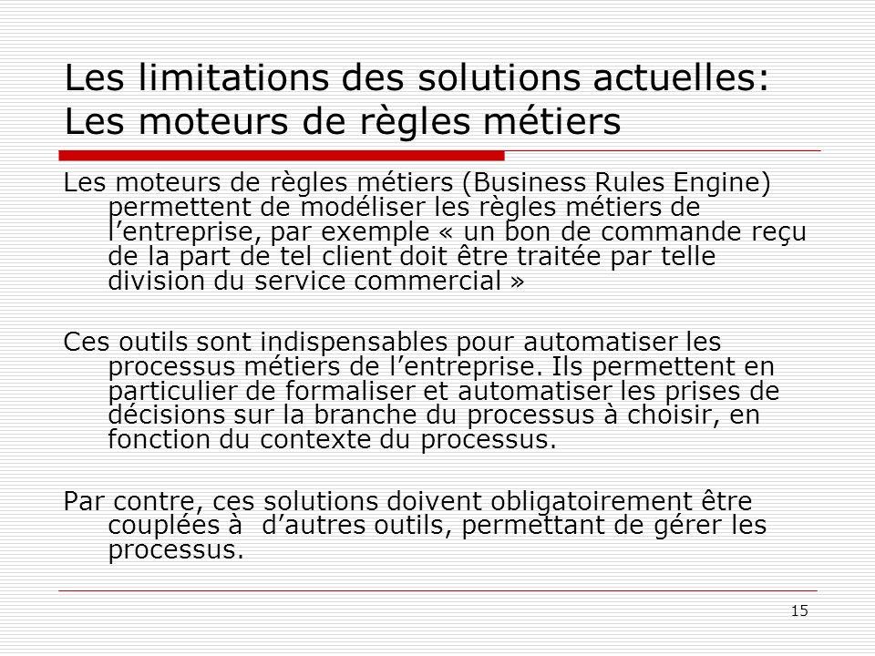 Les limitations des solutions actuelles: Les moteurs de règles métiers