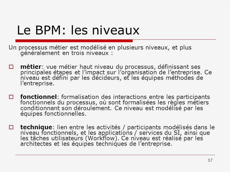 Le BPM: les niveaux Un processus métier est modélisé en plusieurs niveaux, et plus généralement en trois niveaux :