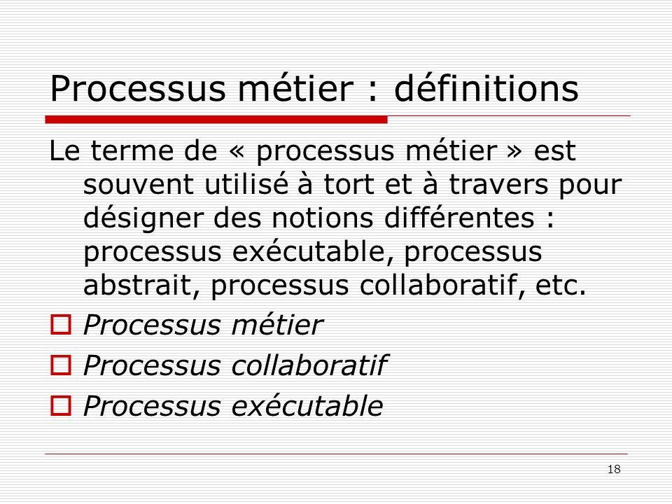 Processus métier : définitions