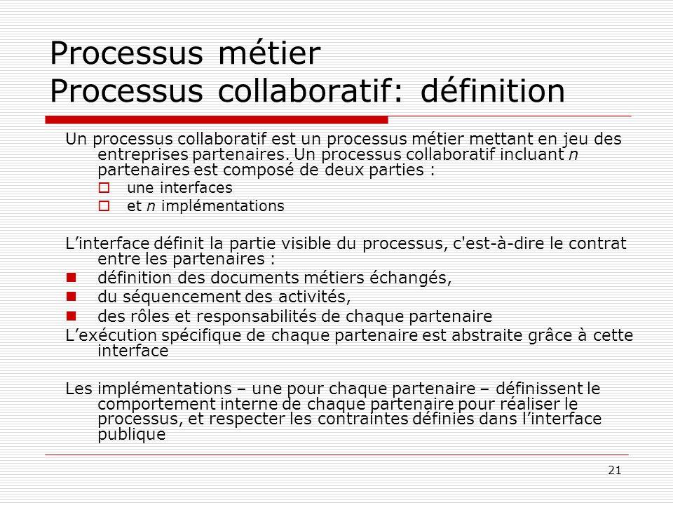 Processus métier Processus collaboratif: définition