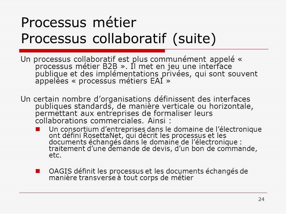 Processus métier Processus collaboratif (suite)