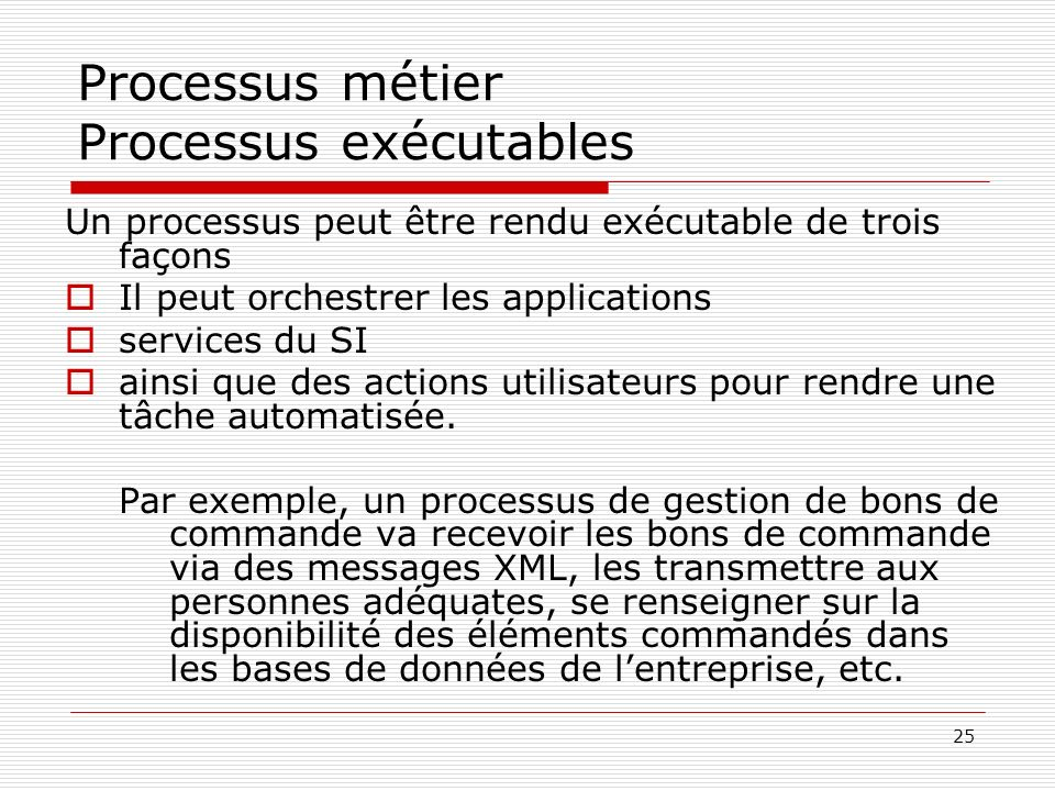 Processus métier Processus exécutables