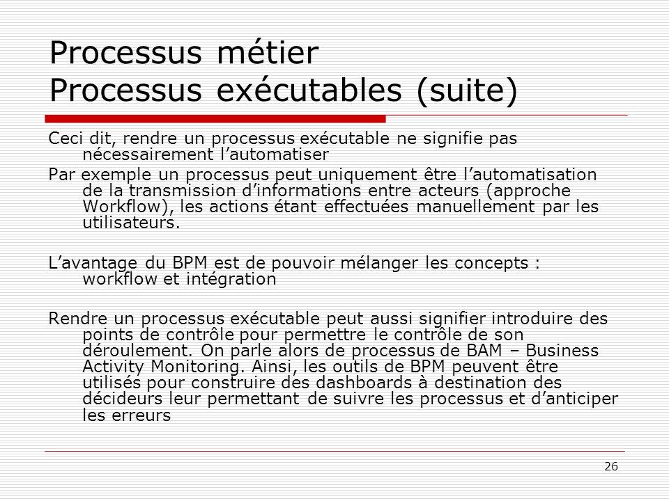 Processus métier Processus exécutables (suite)