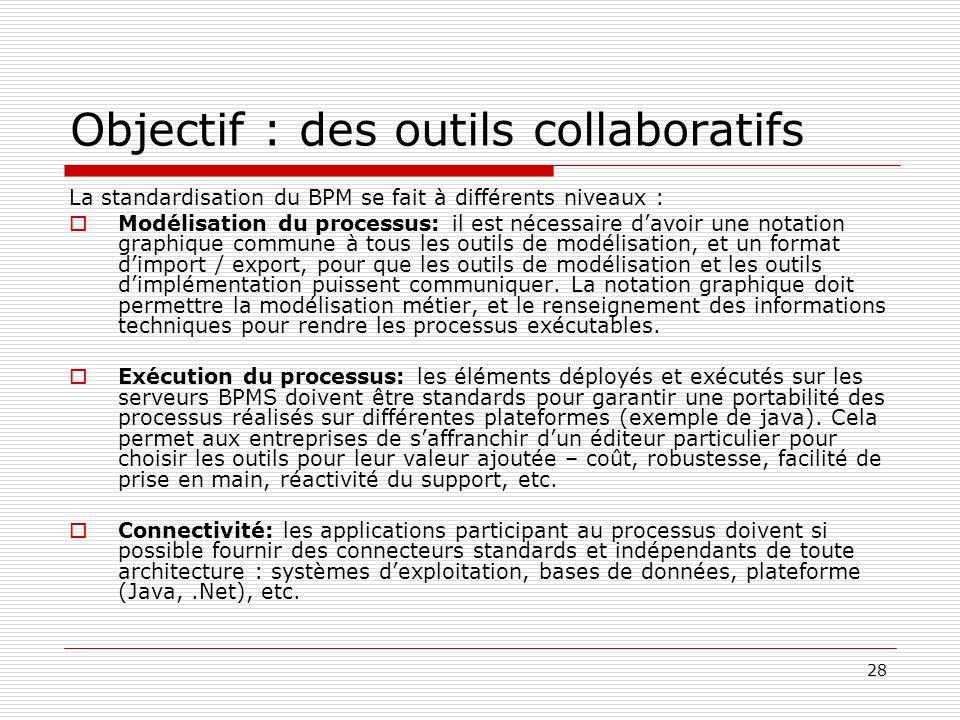 Objectif : des outils collaboratifs