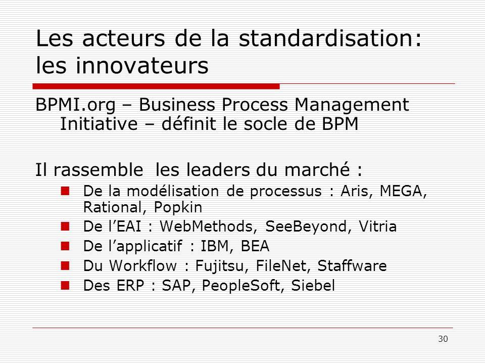Les acteurs de la standardisation: les innovateurs