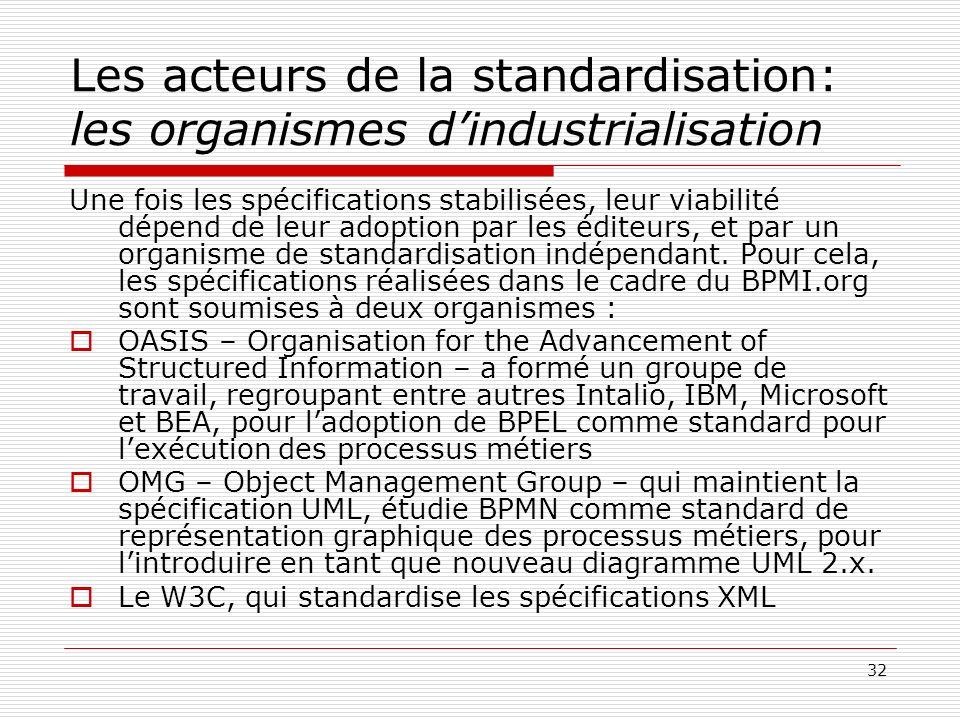 Les acteurs de la standardisation: les organismes d'industrialisation