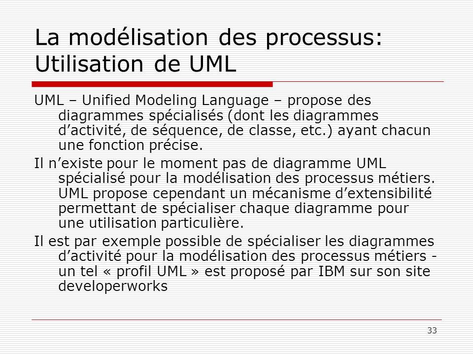 La modélisation des processus: Utilisation de UML
