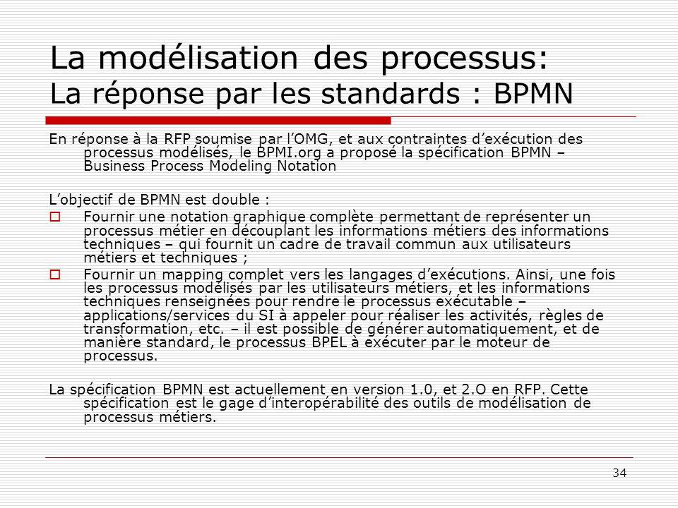 La modélisation des processus: La réponse par les standards : BPMN