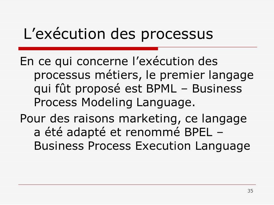 L'exécution des processus