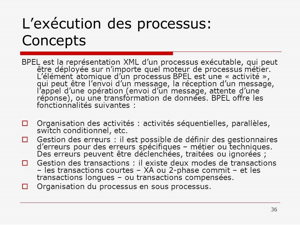 L'exécution des processus: Concepts