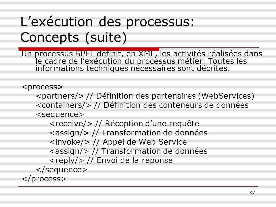 L'exécution des processus: Concepts (suite)