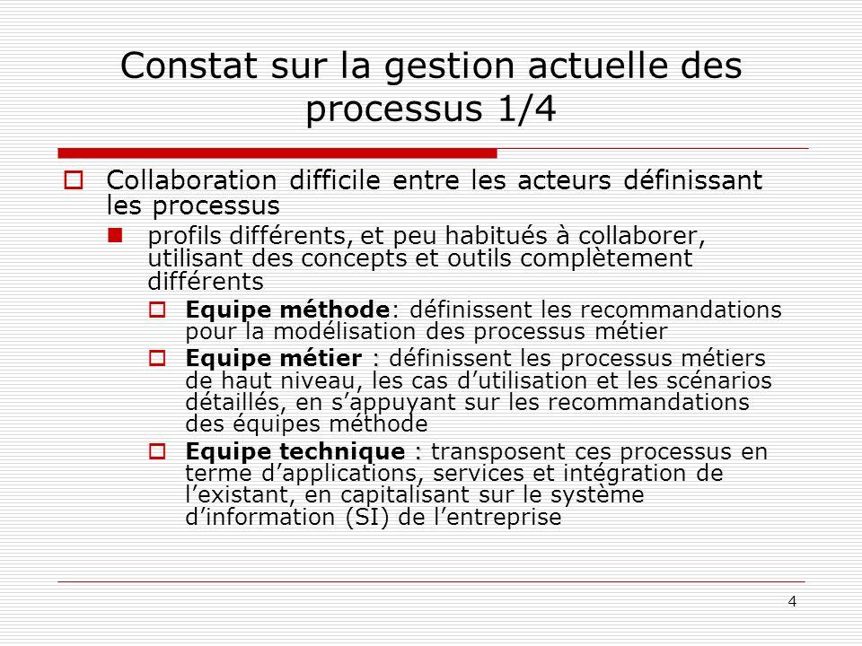 Constat sur la gestion actuelle des processus 1/4