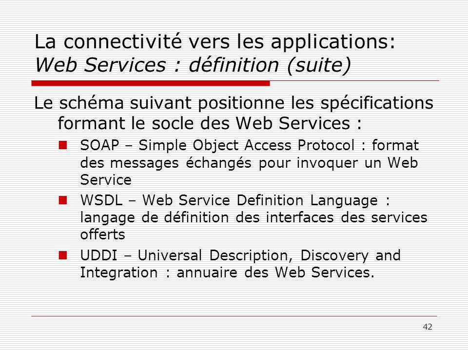 La connectivité vers les applications: Web Services : définition (suite)