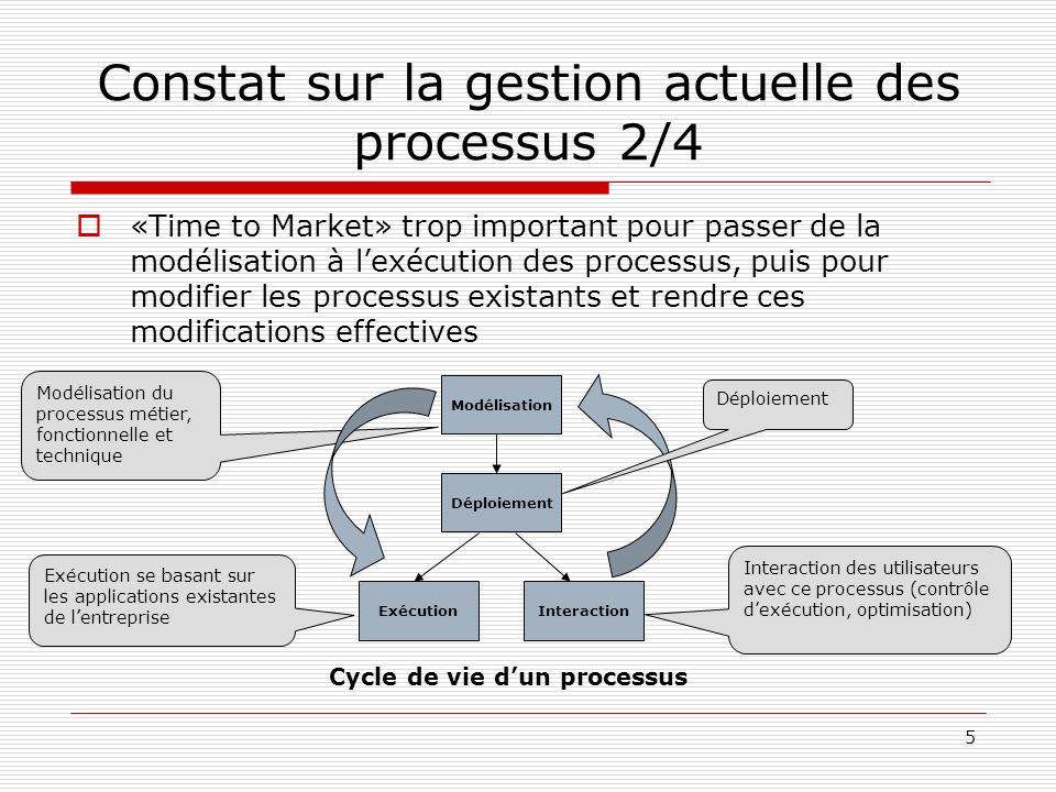 Constat sur la gestion actuelle des processus 2/4