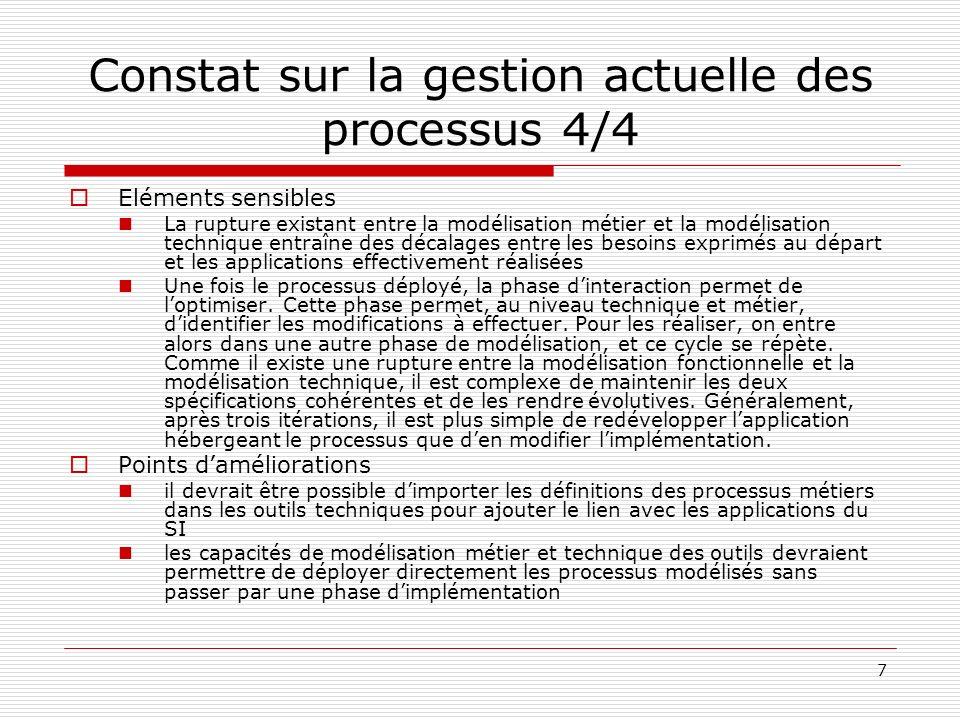 Constat sur la gestion actuelle des processus 4/4