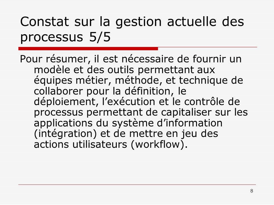 Constat sur la gestion actuelle des processus 5/5