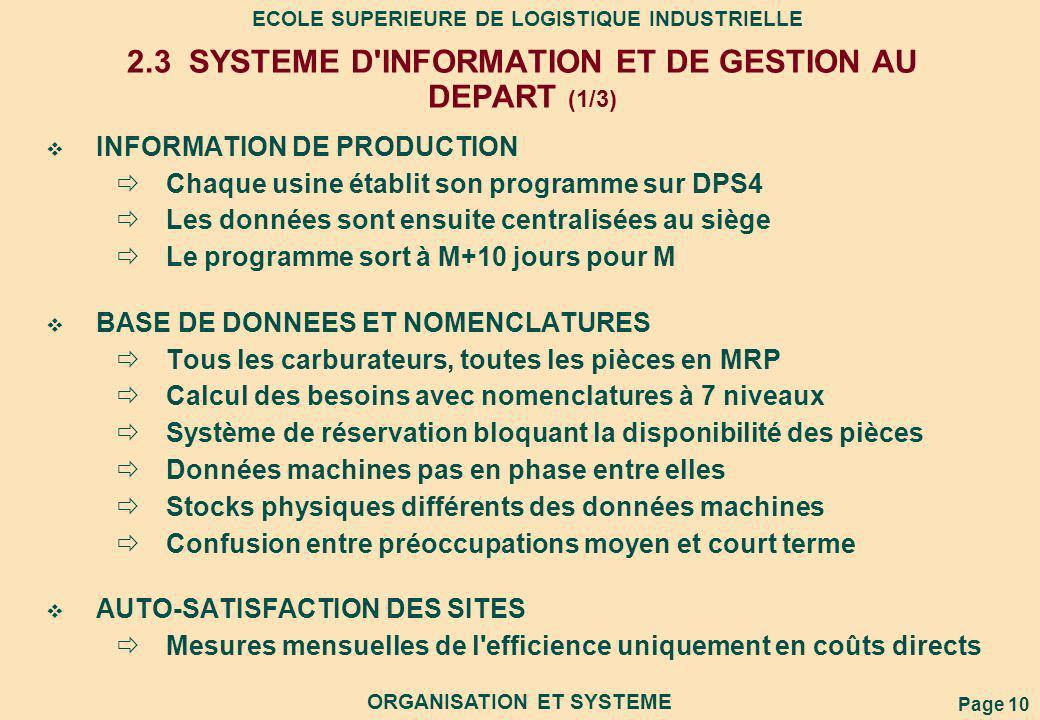 2.3 SYSTEME D INFORMATION ET DE GESTION AU DEPART (1/3)