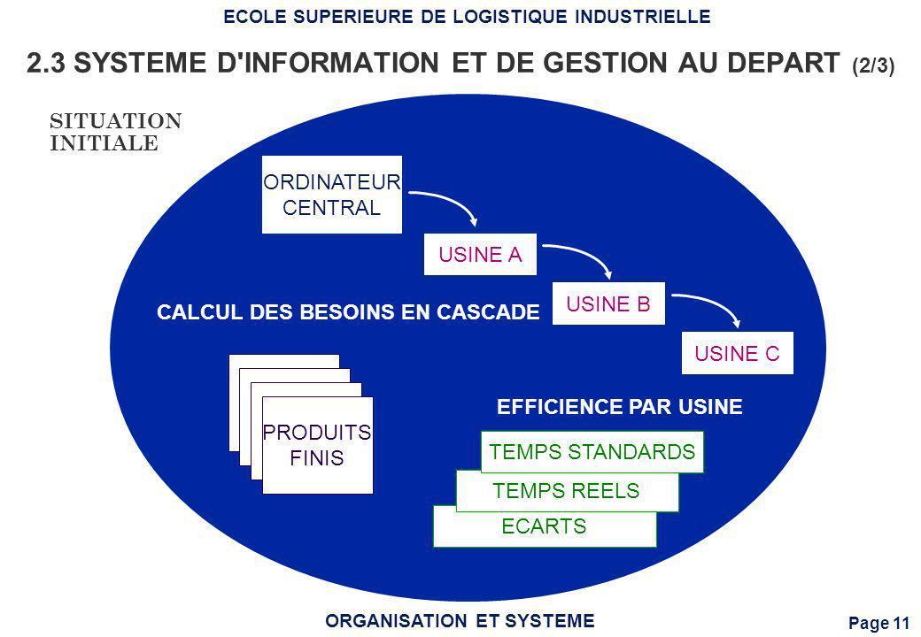 2.3 SYSTEME D INFORMATION ET DE GESTION AU DEPART (2/3)