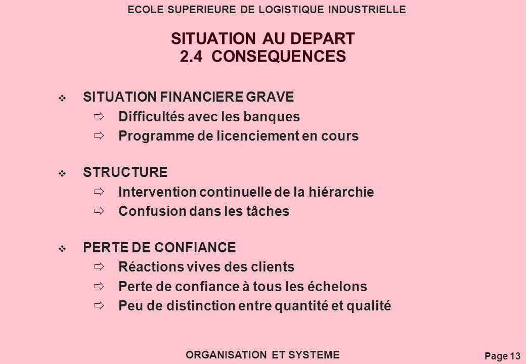 SITUATION AU DEPART 2.4 CONSEQUENCES