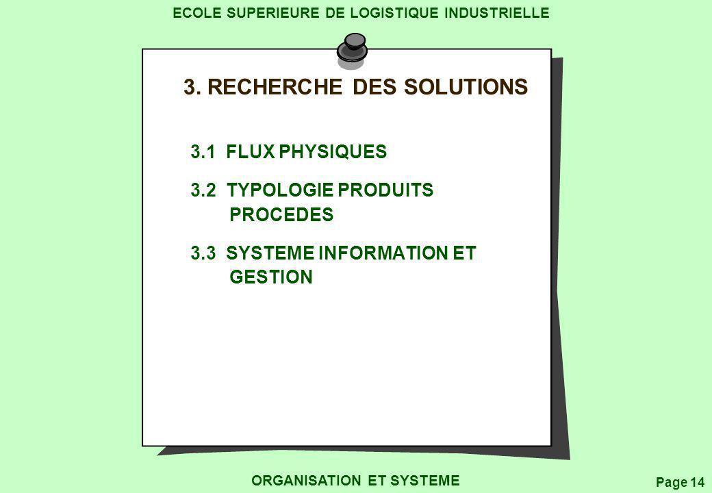 3. RECHERCHE DES SOLUTIONS