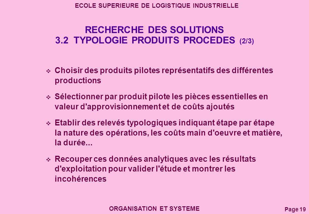 RECHERCHE DES SOLUTIONS 3.2 TYPOLOGIE PRODUITS PROCEDES (2/3)