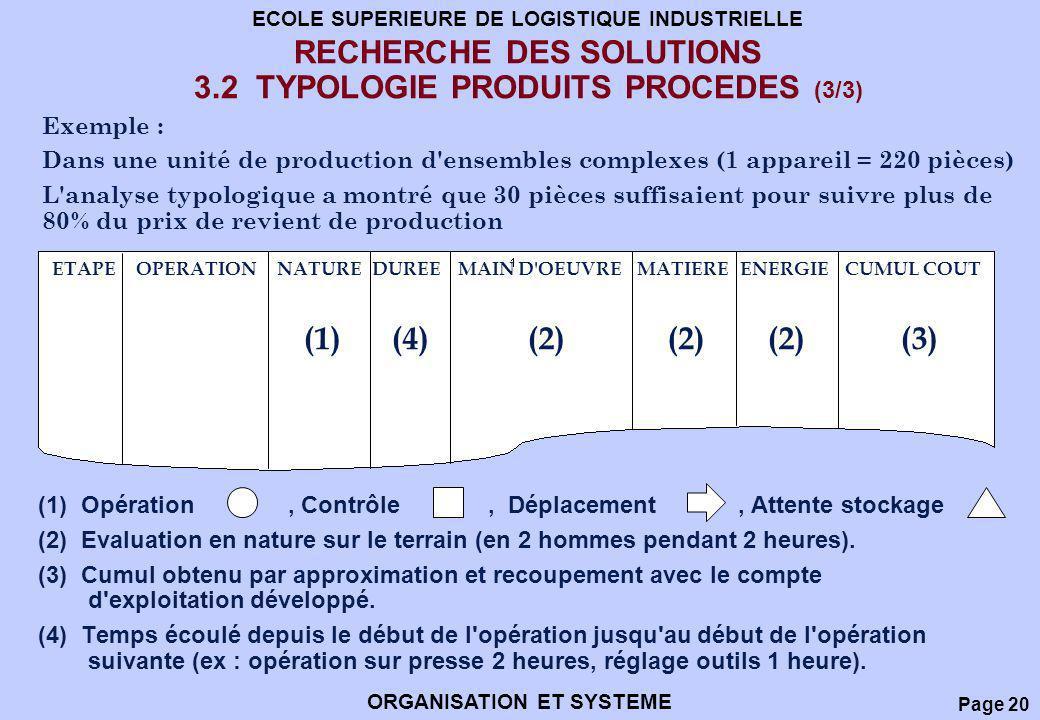 RECHERCHE DES SOLUTIONS 3.2 TYPOLOGIE PRODUITS PROCEDES (3/3)