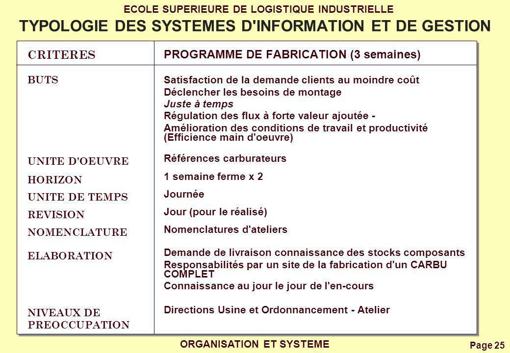 TYPOLOGIE DES SYSTEMES D INFORMATION ET DE GESTION